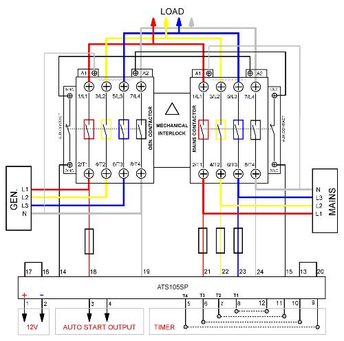 Sisteme de anclanșare automată a rezervei - A.A.R.