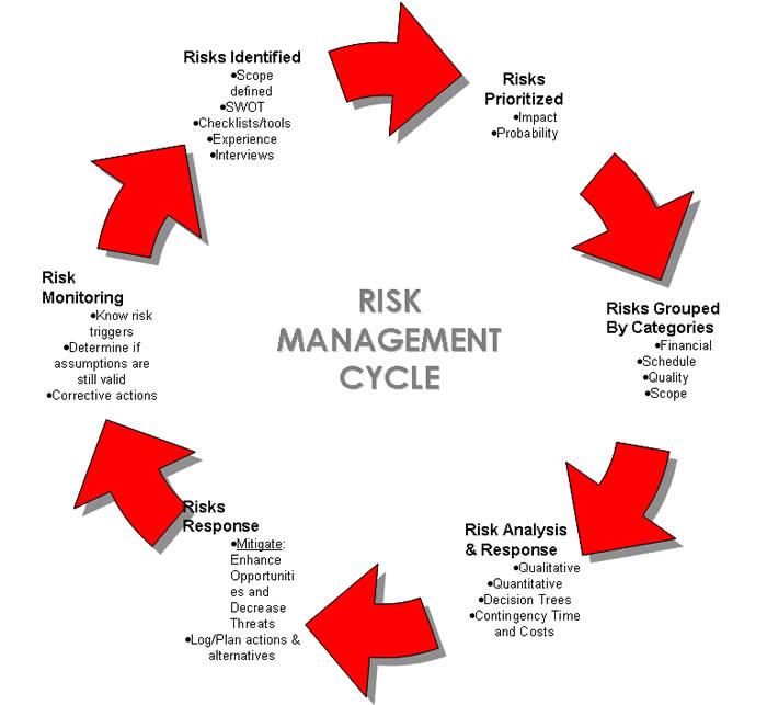 Ghid pentru gestionarea riscurilor electrice